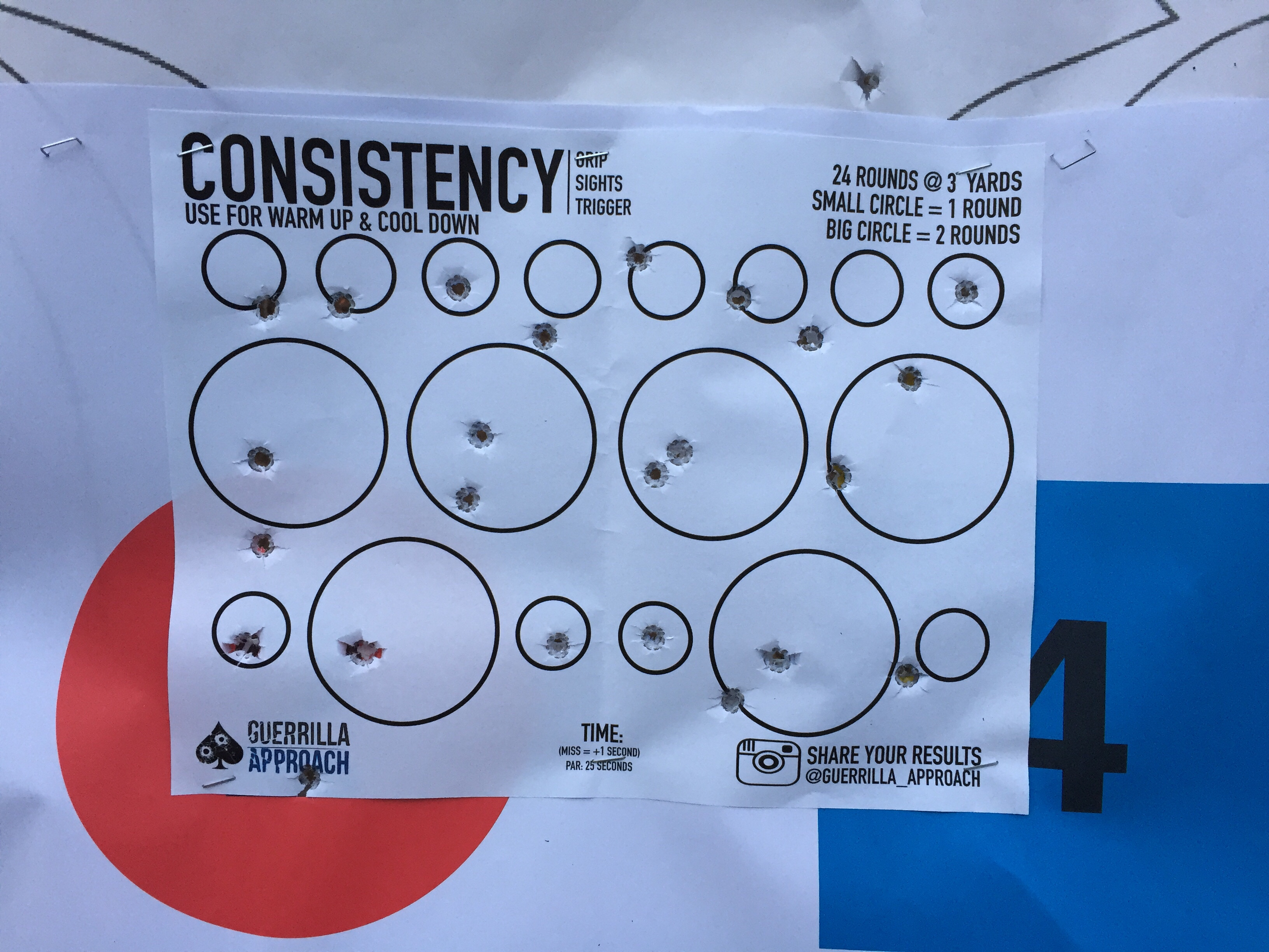 image relating to Printable Pistol Drill Targets identified as Concentrate Tuesday: Educate Drills and Helpful Seek the services of of Ammo