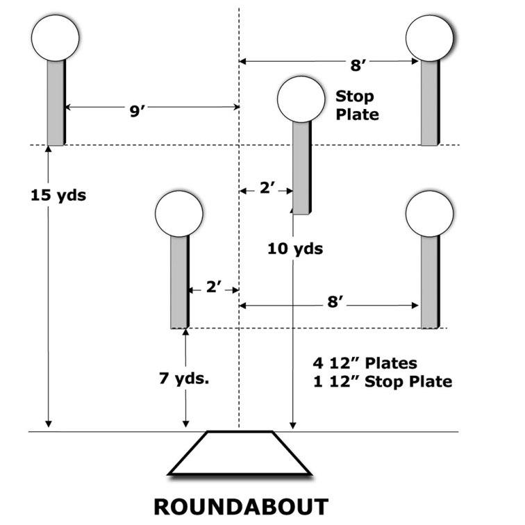 roundabout (1)